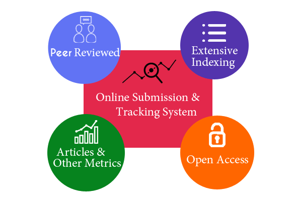 Open Access Peer Reviewed Journals | Science and Education